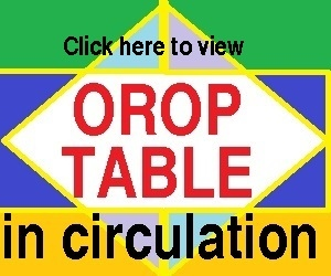 orop+table